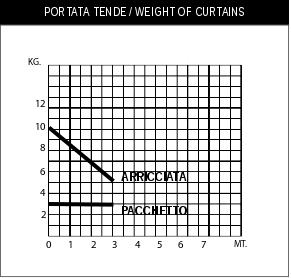 AB 4001_grafico.jpg